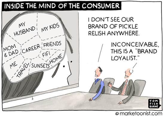 Идентифицирането на потребителя с марката: Води ли до по-силна връзка и лоялност?