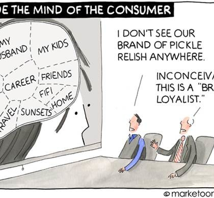 The consumer-brand identification: Does it lead to a stronger relationship and loyalty?